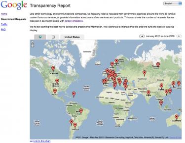 Relatório de Transparência do Google