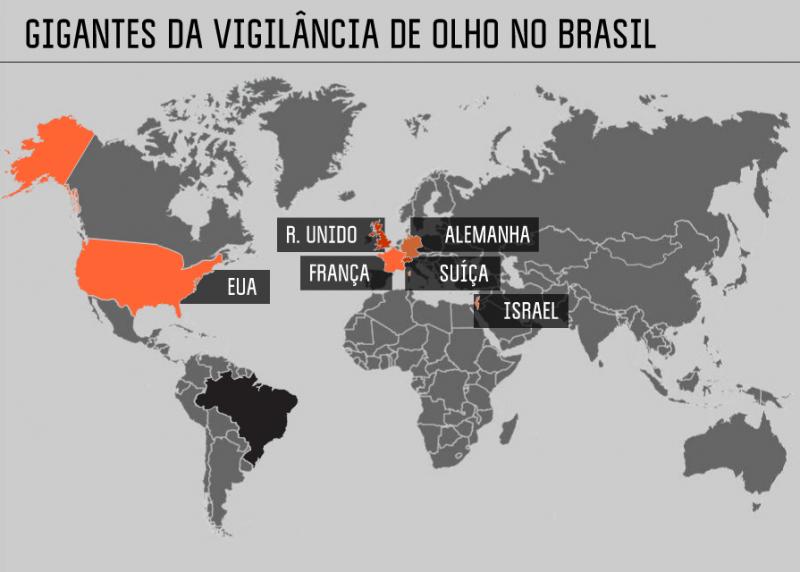 """""""Gigantes da vigilância de olho no Brasil"""". Um infográfico interativo da Agência Pública dá a conhecer as empresas que lucram com o mercado mundial de espionagem e como elas estão vigiando o Brasil"""