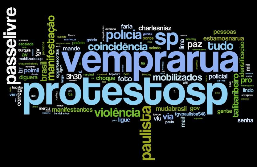 Nuvem de tags referentes ao protesto de 17 de junho, em São Paulo-SP. Imagem utilizada com permissão.