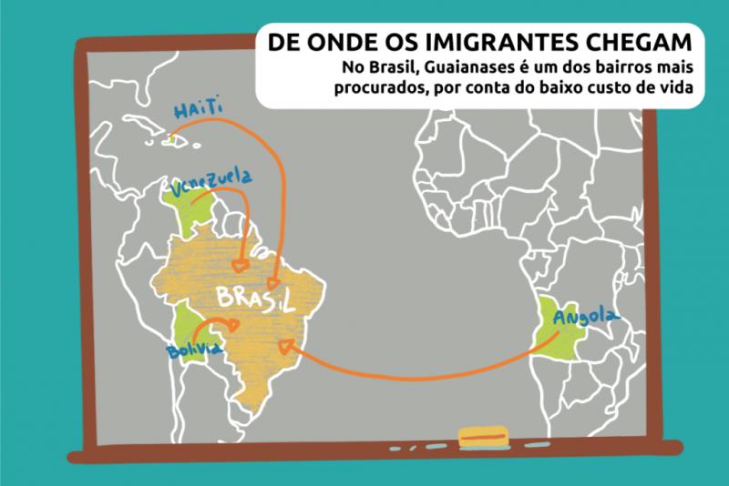 La plupart des immigrés sont originaires d'Haïti, du Venezuela, de Bolivie et d'Angola.